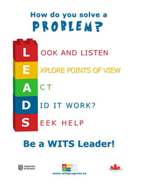 WITS LEADS Poster